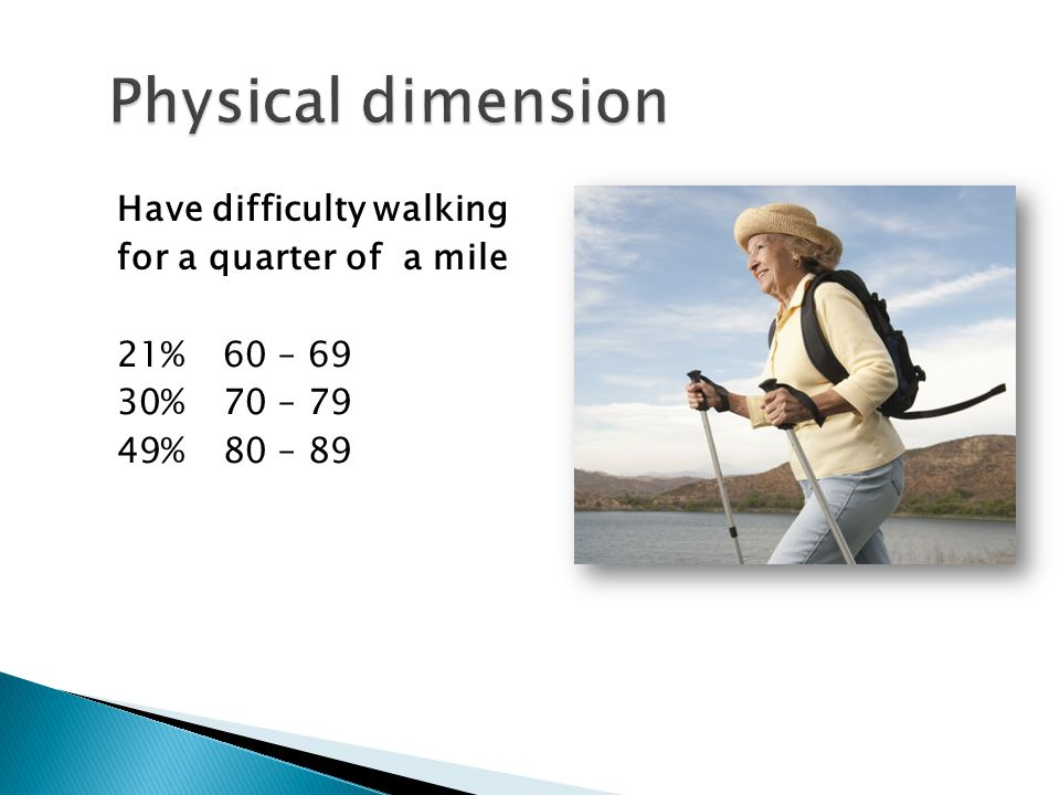Have difficulty walking for a quarter of a mile 21% 60 – 69 30% 70 – 79 49% 80 – 89