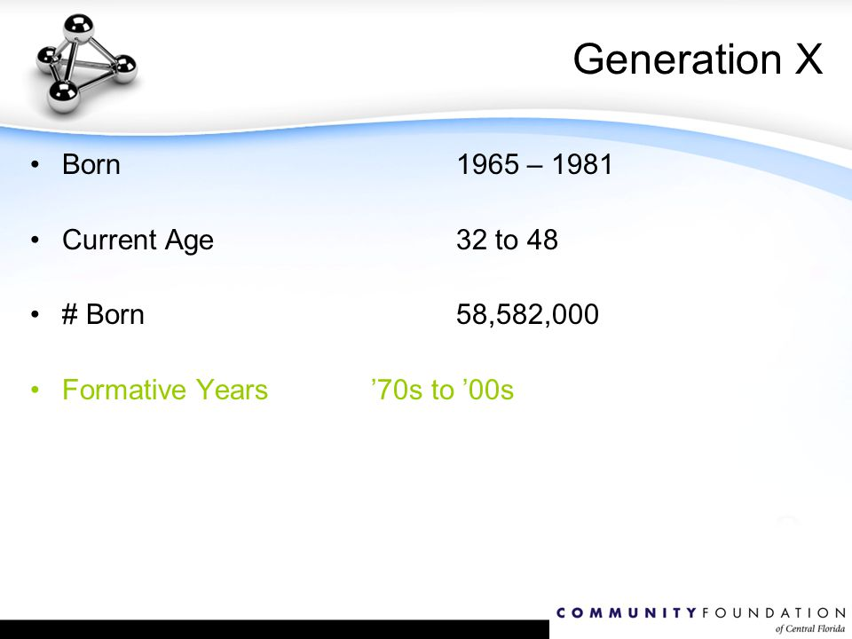 Generation X Born 1965 – 1981 Current Age32 to 48 # Born58,582,000 Formative Years'70s to '00s