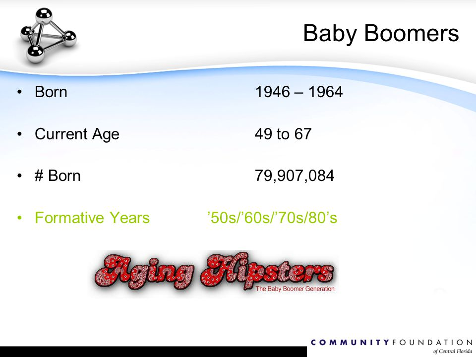 Baby Boomers Born 1946 – 1964 Current Age49 to 67 # Born79,907,084 Formative Years'50s/'60s/'70s/80's