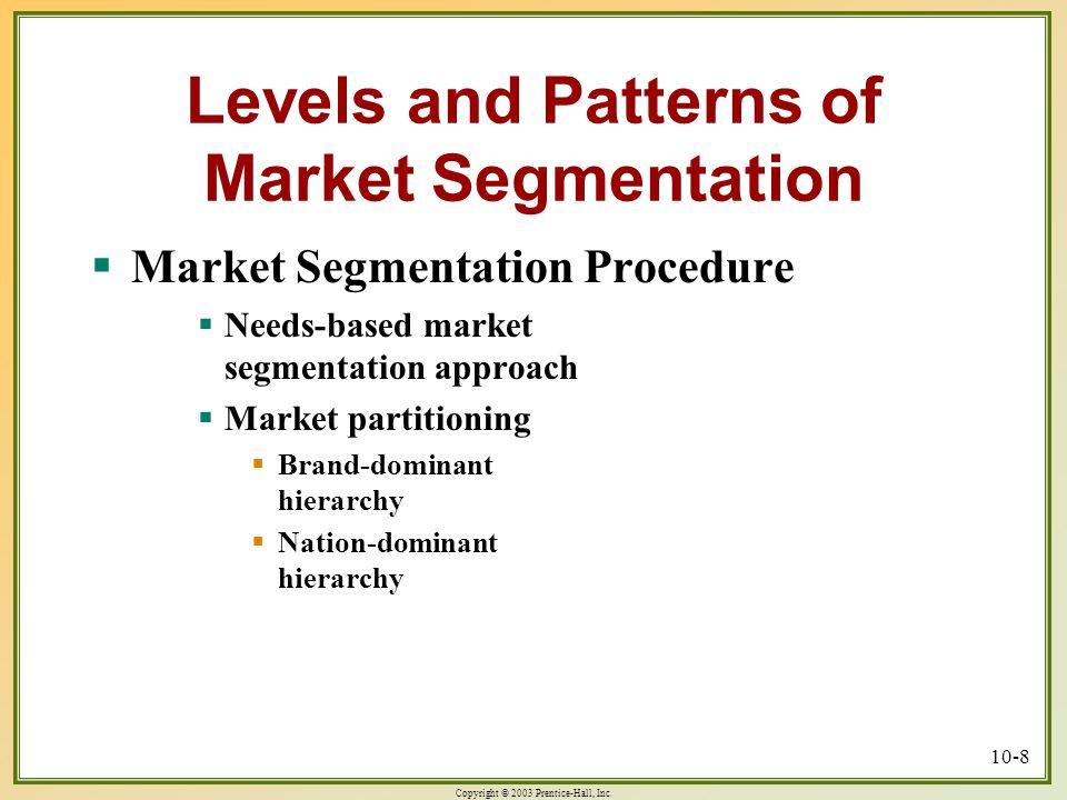 Copyright © 2003 Prentice-Hall, Inc. 10-8 Levels and Patterns of Market Segmentation  Market Segmentation Procedure  Needs-based market segmentation