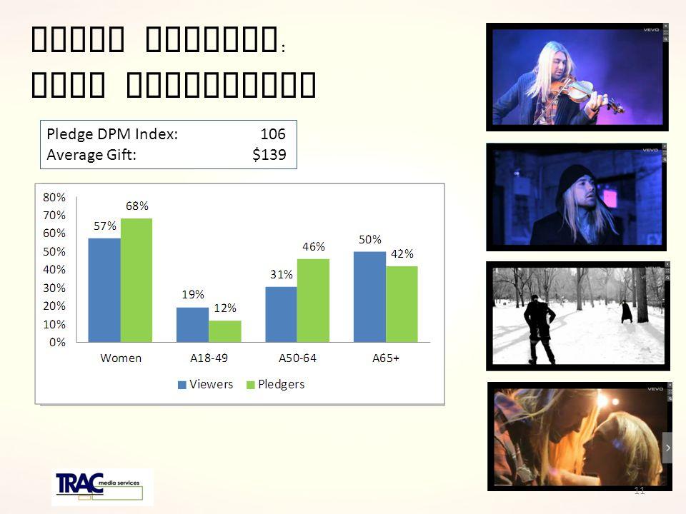 David Garrett : Rock Symphonies Pledge DPM Index: 106 Average Gift: $139 11