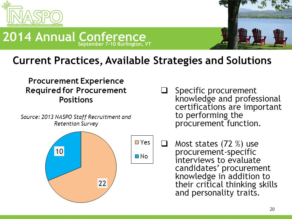  Specific procurement knowledge and professional certifications are important to performing the procurement function.
