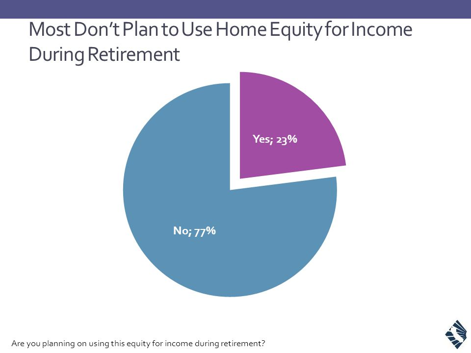 Most Don't Plan to Use Home Equity for Income During Retirement Are you planning on using this equity for income during retirement?