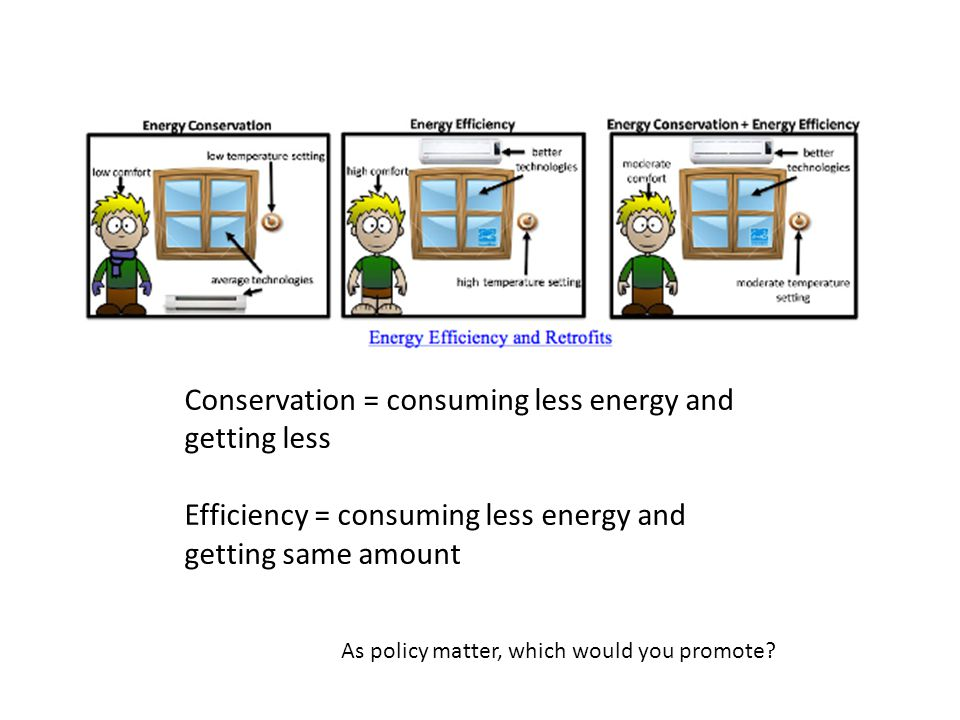 Conservation = consuming less energy and getting less Efficiency = consuming less energy and getting same amount As policy matter, which would you promote