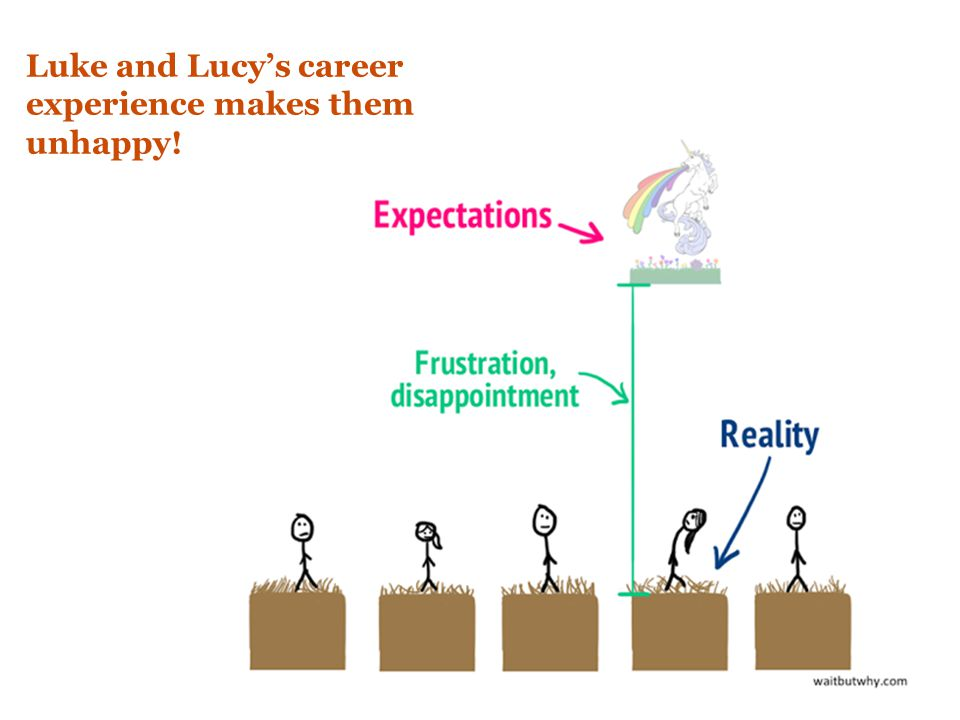 Luke and Lucy's career experience makes them unhappy!