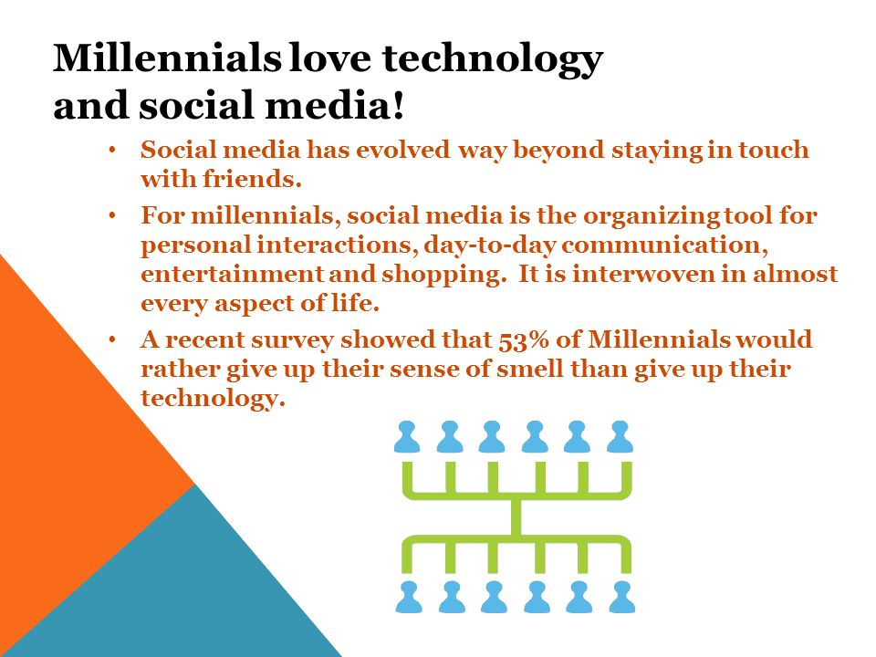 Millennials love technology and social media.