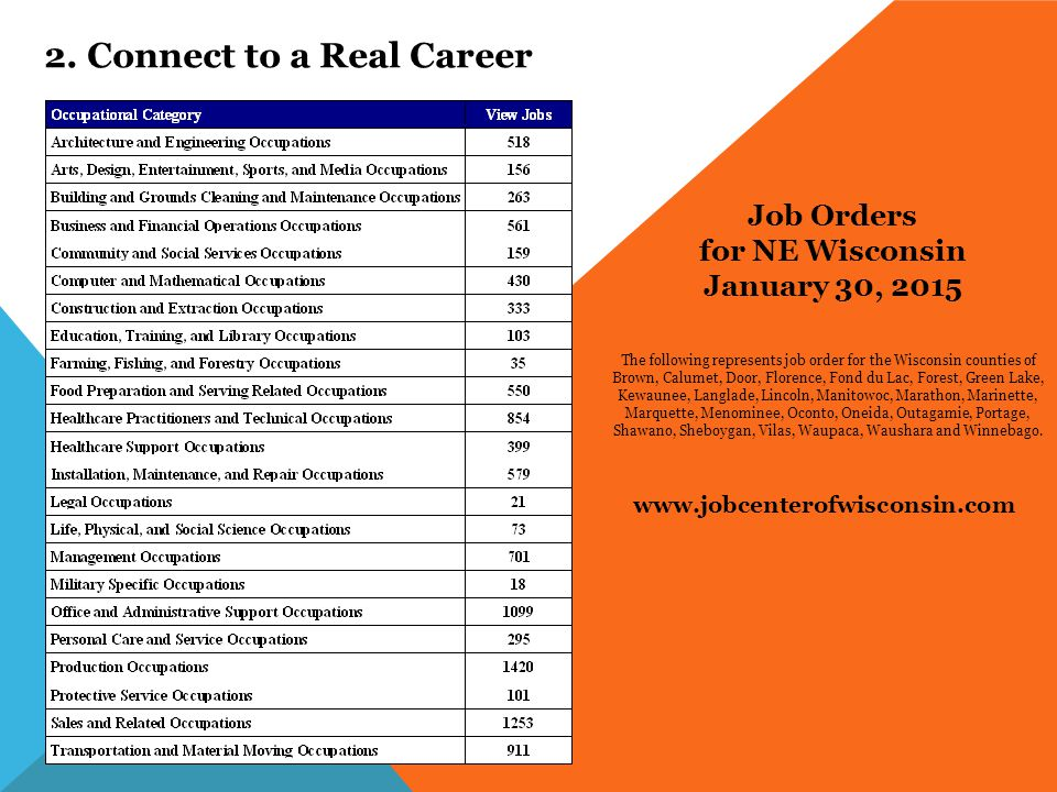 www.jobcenterofwisconsin.com Job Orders for NE Wisconsin January 30, 2015 2.