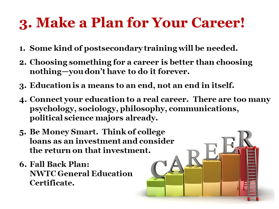 3. Make a Plan for Your Career. 1.Some kind of postsecondary training will be needed.