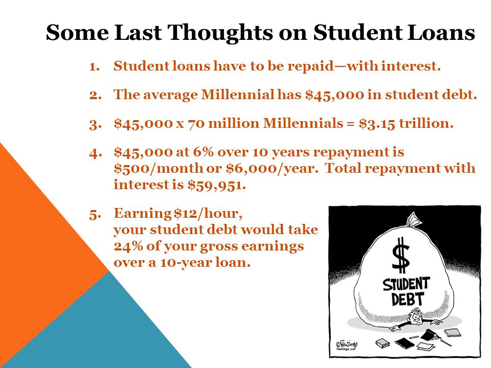 Some Last Thoughts on Student Loans 1.Student loans have to be repaid—with interest.
