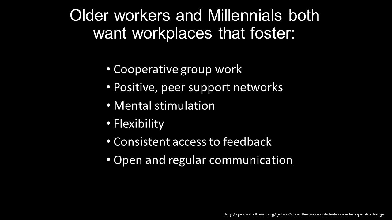 Older workers and Millennials both want workplaces that foster: Cooperative group work Positive, peer support networks Mental stimulation Flexibility