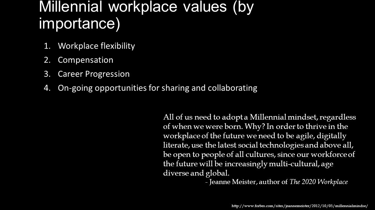 Millennial workplace values (by importance) 1.Workplace flexibility 2.Compensation 3.Career Progression 4.On-going opportunities for sharing and colla