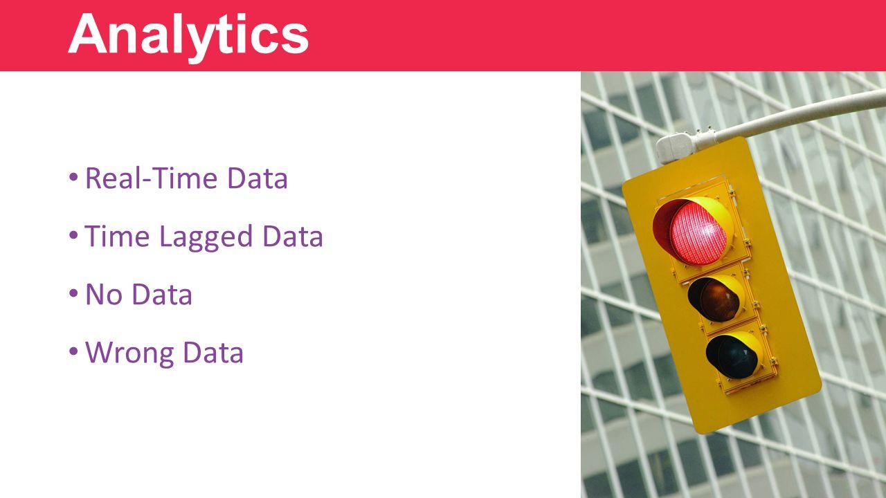 Real-Time Data Time Lagged Data No Data Wrong Data Analytics