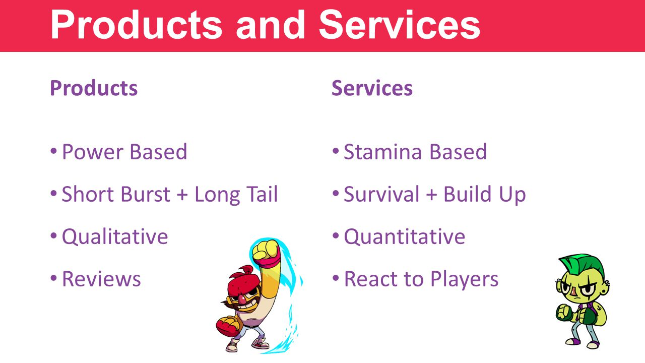 Products Power Based Short Burst + Long Tail Qualitative Reviews Services Stamina Based Survival + Build Up Quantitative React to Players Products and Services