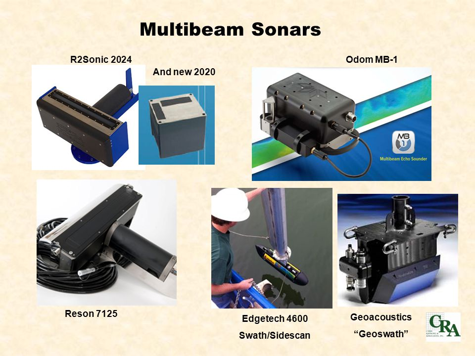 Multibeam Sonars R2Sonic 2024Odom MB-1 Reson 7125 Geoacoustics Geoswath Edgetech 4600 Swath/Sidescan And new 2020