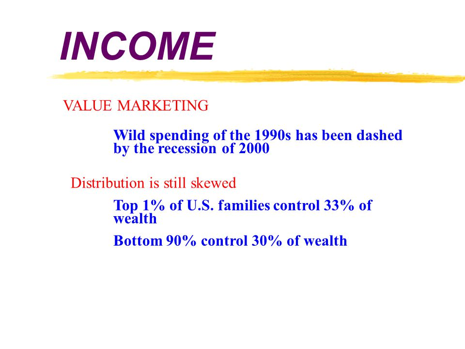 INCOME Net pay – basic expenses Travel, Entertainment, Upgrades Discretionary Income