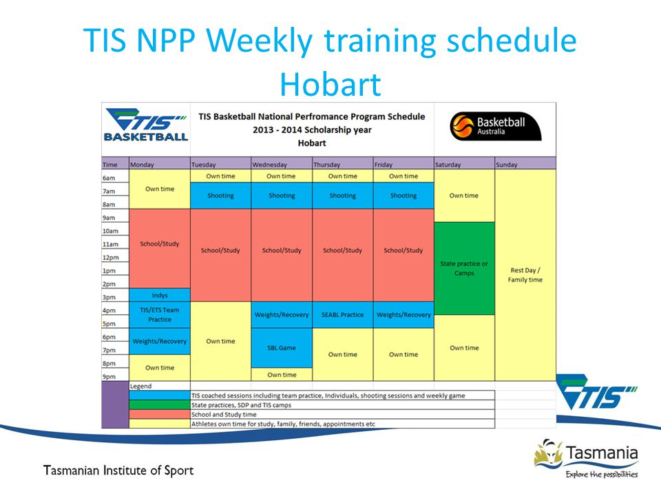 TIS NPP Weekly training schedule Hobart
