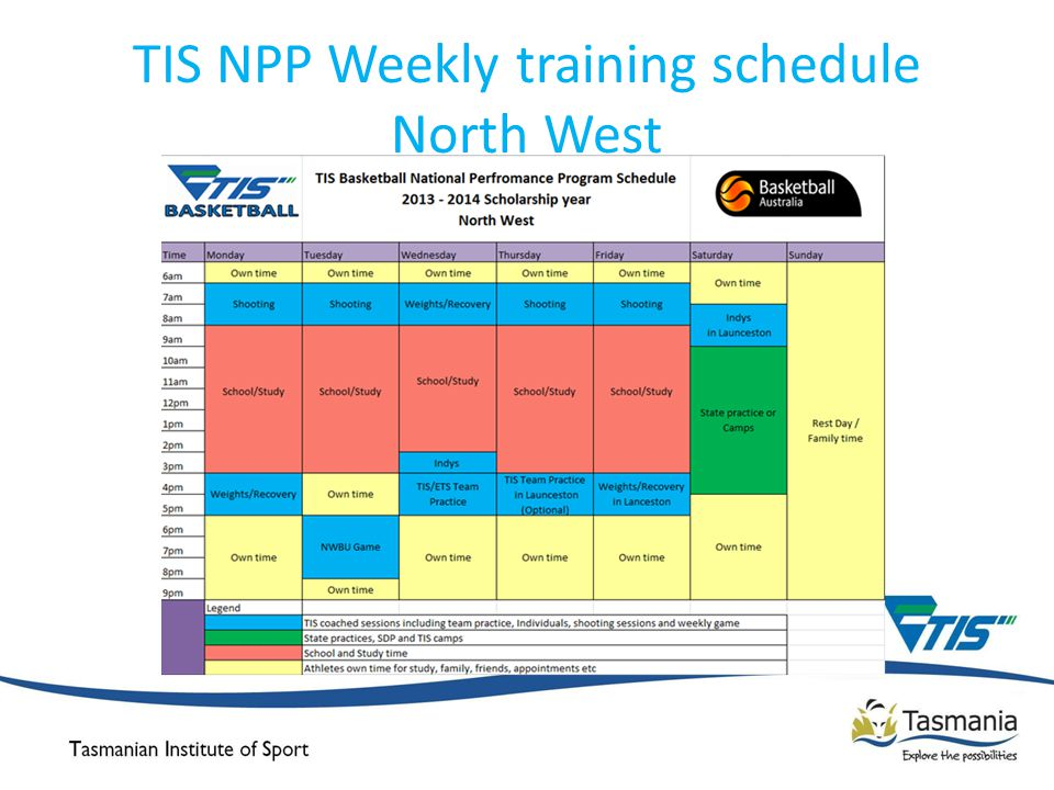 TIS NPP Weekly training schedule North West