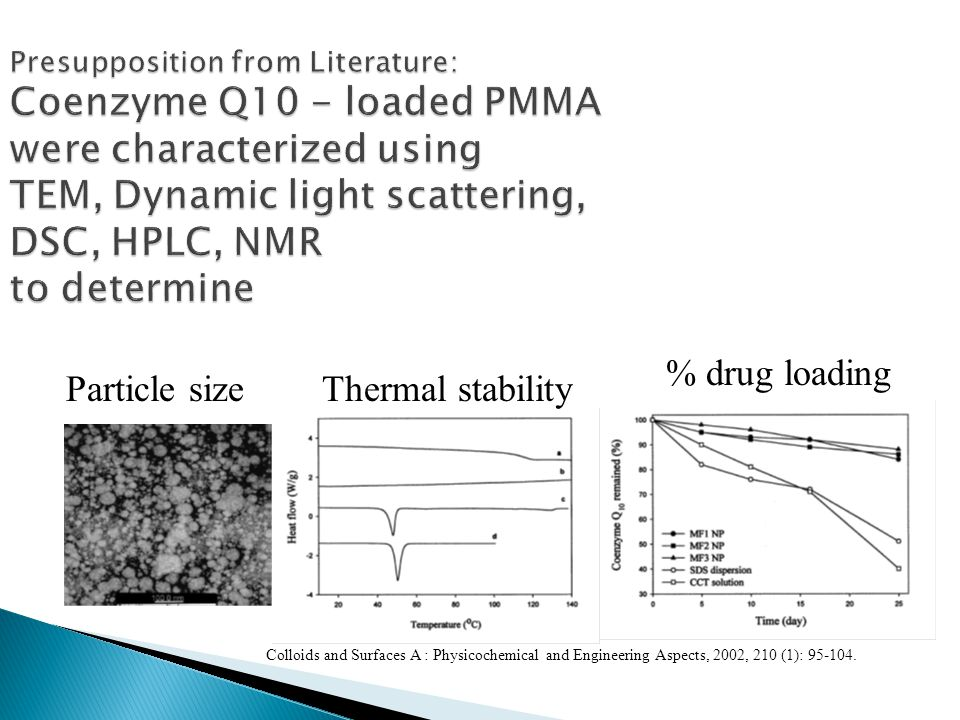 Particle sizeThermal stability % drug loading Colloids and Surfaces A : Physicochemical and Engineering Aspects, 2002, 210 (1): 95-104.