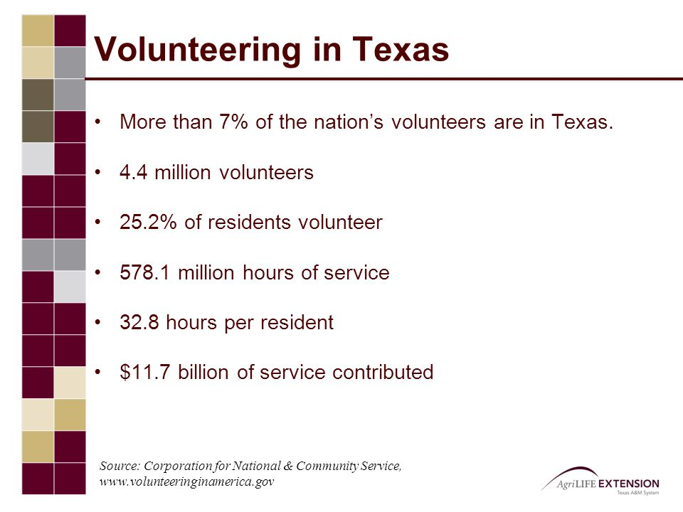 Volunteering in Texas More than 7% of the nation's volunteers are in Texas.