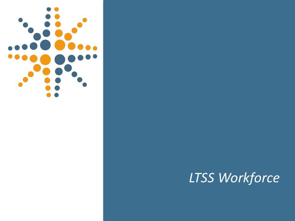 15 LTSS Workforce 15