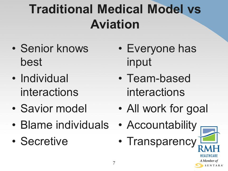 Traditional Medical Model vs Aviation Senior knows best Individual interactions Savior model Blame individuals Secretive Everyone has input Team-based