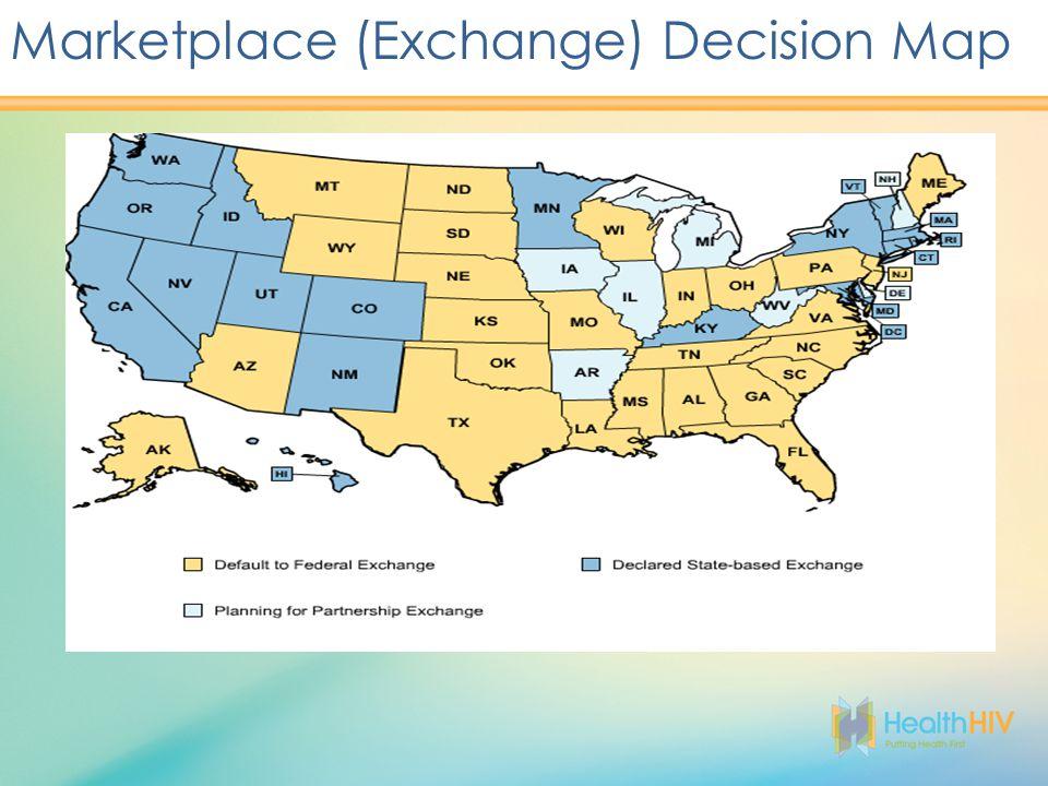Marketplace (Exchange) Decision Map