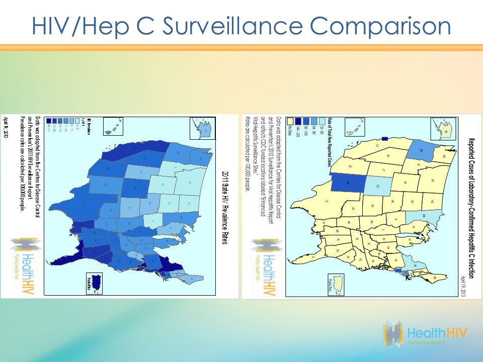 HIV/Hep C Surveillance Comparison