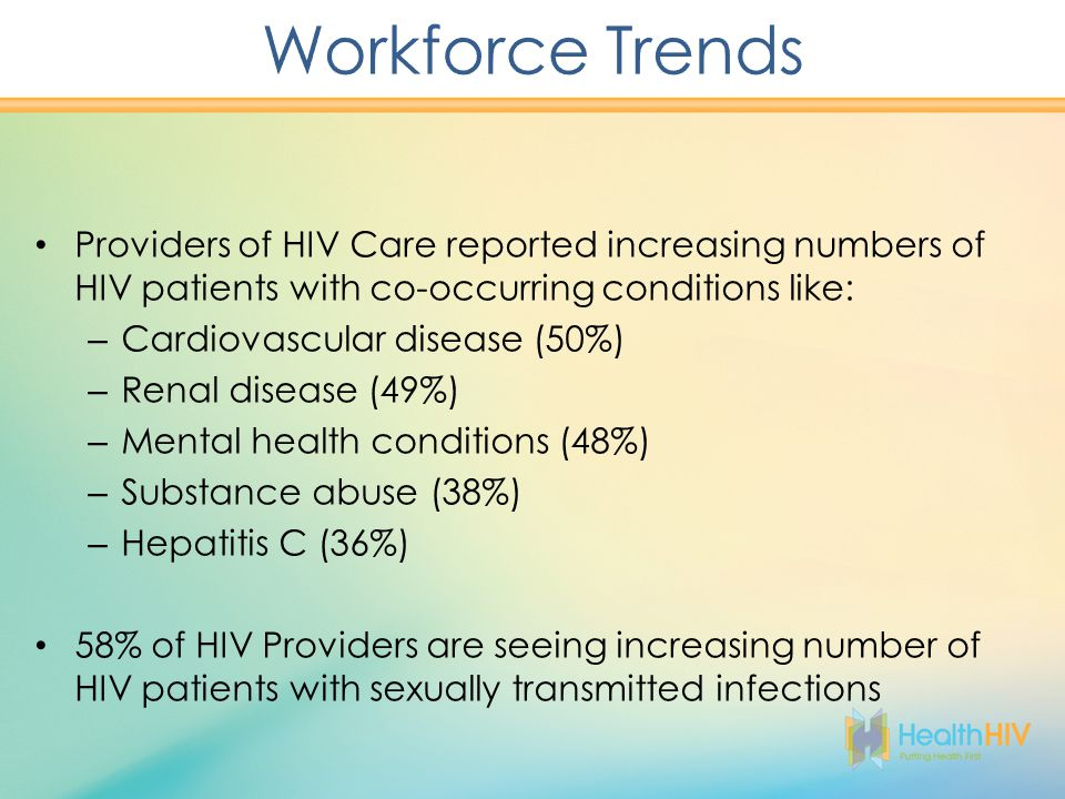 Providers of HIV Care reported increasing numbers of HIV patients with co-occurring conditions like: – Cardiovascular disease (50%) – Renal disease (49%) – Mental health conditions (48%) – Substance abuse (38%) – Hepatitis C (36%) 58% of HIV Providers are seeing increasing number of HIV patients with sexually transmitted infections