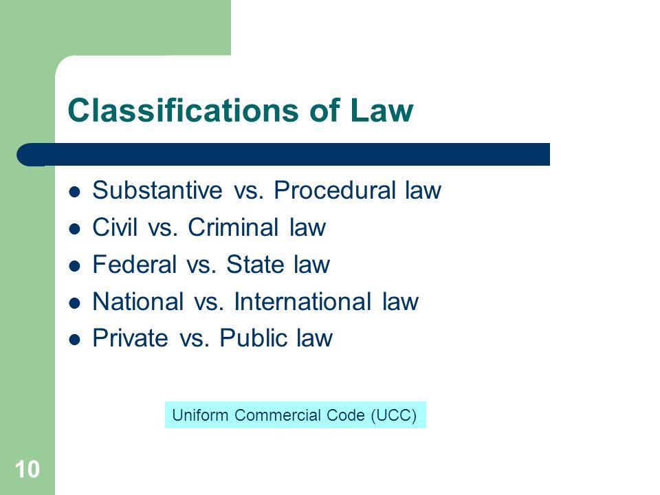 Classifications of Law Substantive vs. Procedural law Civil vs. Criminal law Federal vs. State law National vs. International law Private vs. Public l