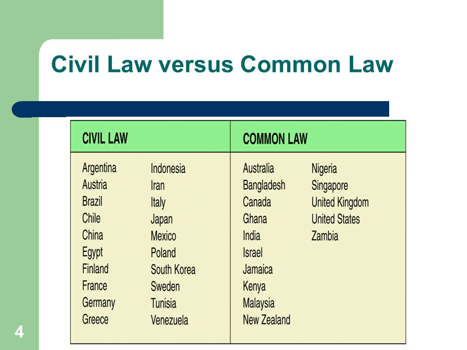 65 The Commerce Clause [t]o regulate Commerce with foreign Nations, and among the several States, and with the Indian Tribes. The breadth of the commerce clause: – Gibbons v.