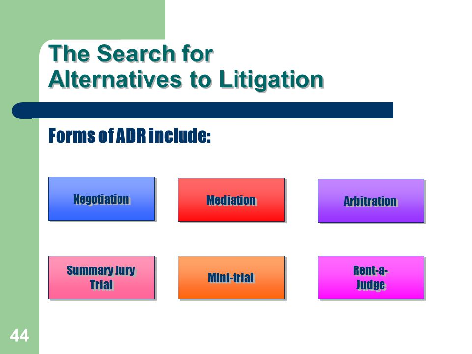 The Search for Alternatives to Litigation Forms of ADR include: Negotiation Summary Jury Trial Mediation Mini-trial Rent-a- Judge Rent-a- Judge Arbitr