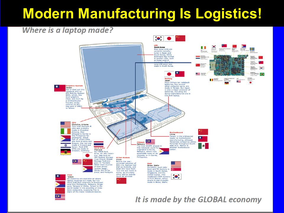 Modern Manufacturing Is Logistics!