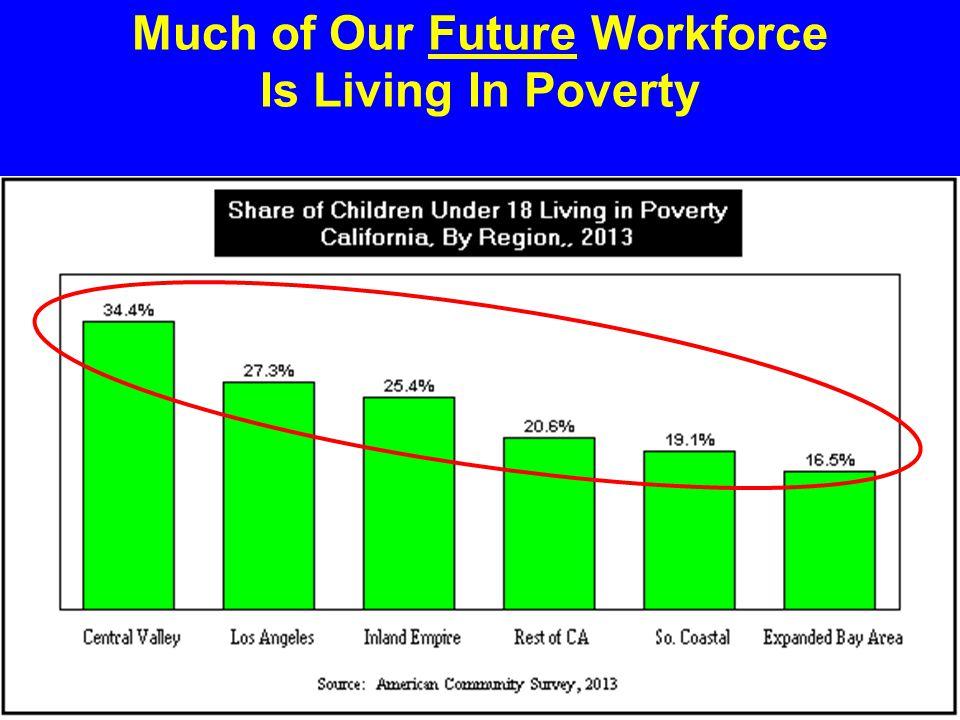 Ethnicity of Poverty, One Region