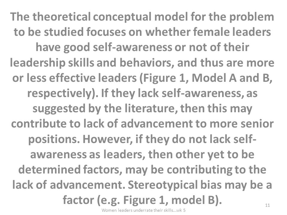 The theoretical conceptual model for the problem to be studied focuses on whether female leaders have good self-awareness or not of their leadership s