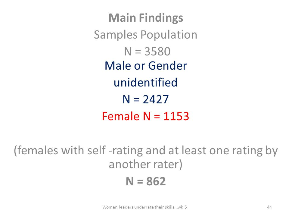 Main Findings Samples Population N = 3580 Male or Gender unidentified N = 2427 Female N = 1153 (females with self -rating and at least one rating by a