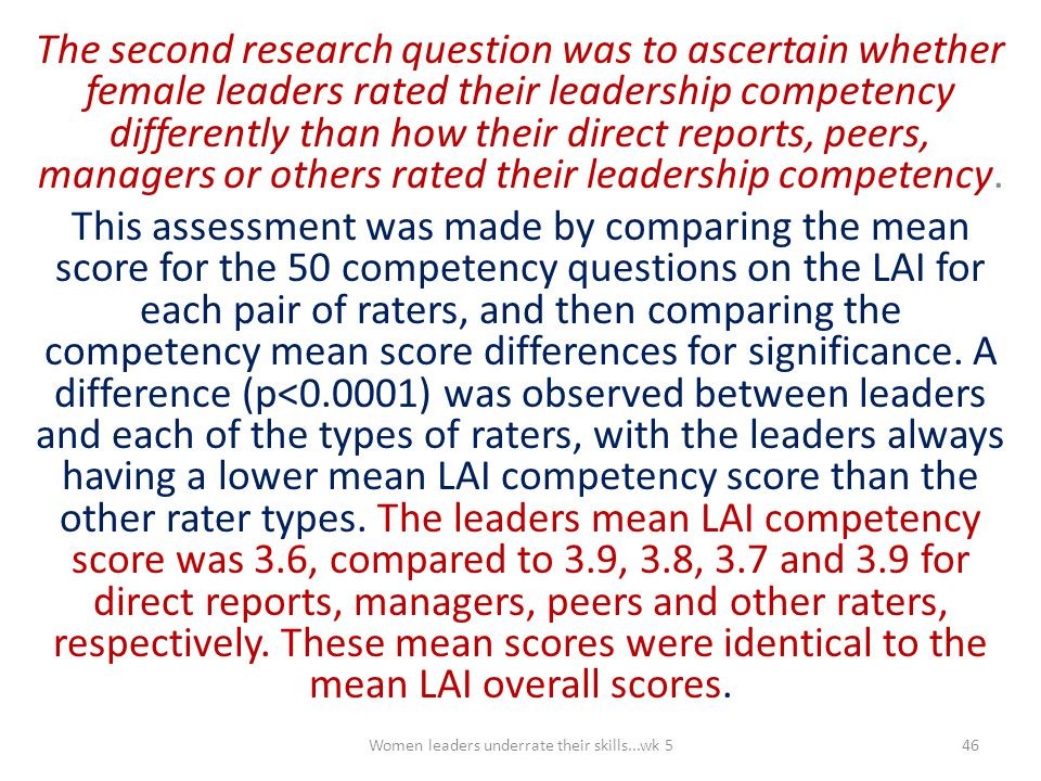 The second research question was to ascertain whether female leaders rated their leadership competency differently than how their direct reports, peer