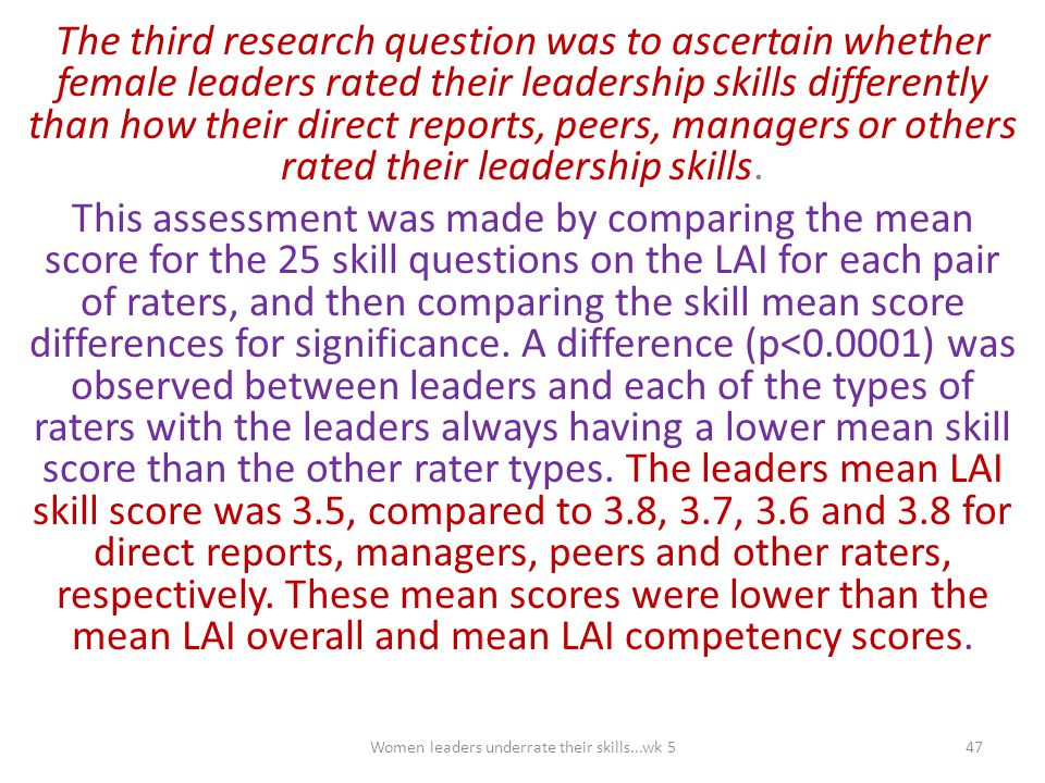 The third research question was to ascertain whether female leaders rated their leadership skills differently than how their direct reports, peers, ma