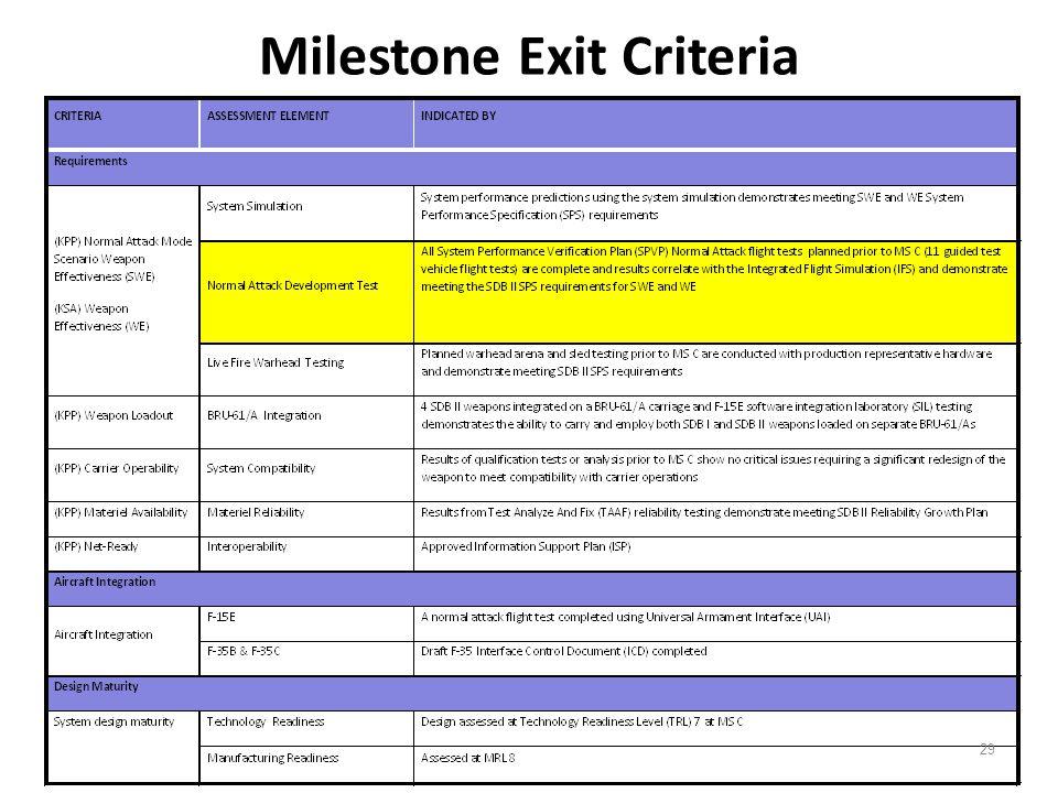 Milestone Exit Criteria 29