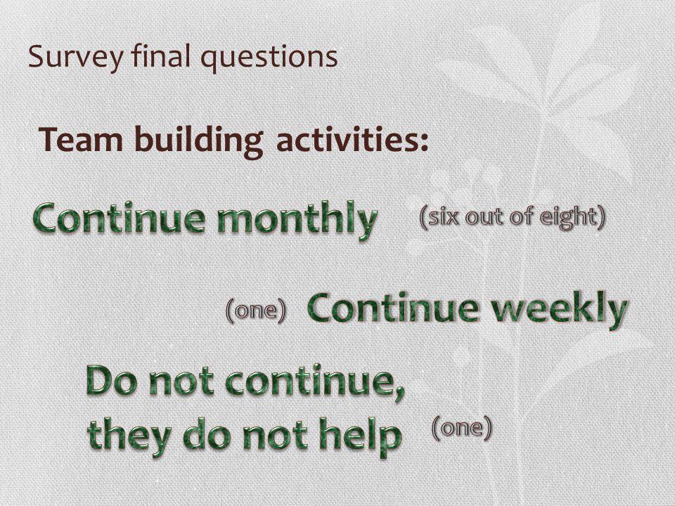 Survey final questions Team building activities: