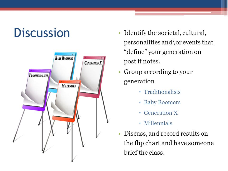 Discussion Identify the societal, cultural, personalities and\or events that define your generation on post it notes.