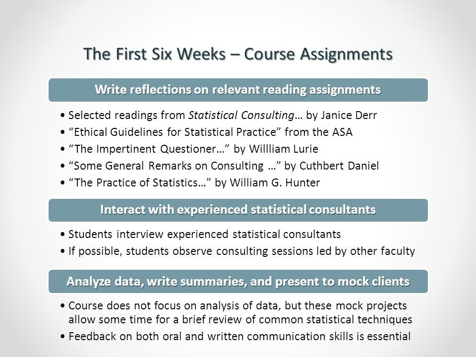 Course Content for the Remainder of the Semester Meet with actual clients Internal clients have included individuals from the Department of Biology, Nursing, Business Administration, and Social Work External clients have included the Minnesota Academy of the Sciences Clients meet with students during class time, if possible Analyze data, write summaries, and present to clients Projects are assigned to a team of 2-3 students Class time is devoted to meeting with clients, discussing projects, briefly reviewing or introducing statistical techniques necessary for each analysis, and working on projects Students use a variety of software packages Students choose appropriate methods for analyzing the data and provide both a written report and an oral presentation of the results to the instructor, their peers, and the client