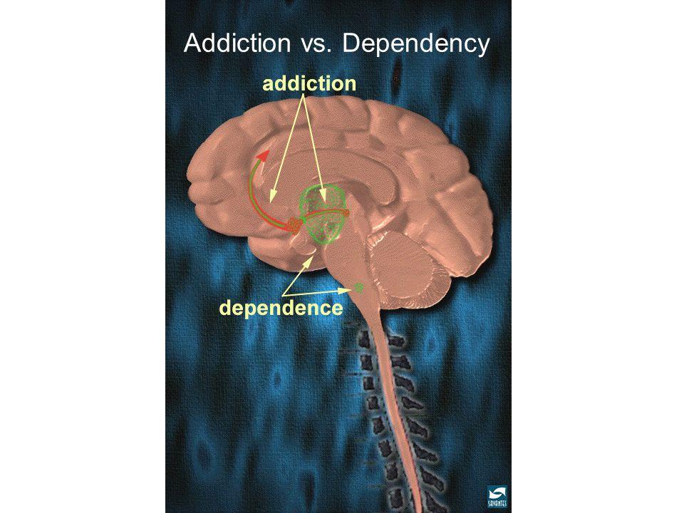 Addiction vs. Dependency