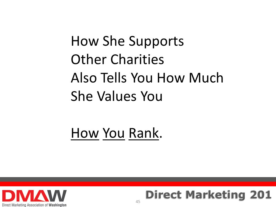 Direct Marketing 201 How She Supports Other Charities Also Tells You How Much She Values You How You Rank.