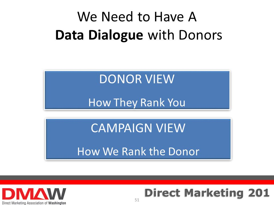 Direct Marketing 201 DONOR VIEW How They Rank You DONOR VIEW How They Rank You CAMPAIGN VIEW How We Rank the Donor CAMPAIGN VIEW How We Rank the Donor 51 We Need to Have A Data Dialogue with Donors
