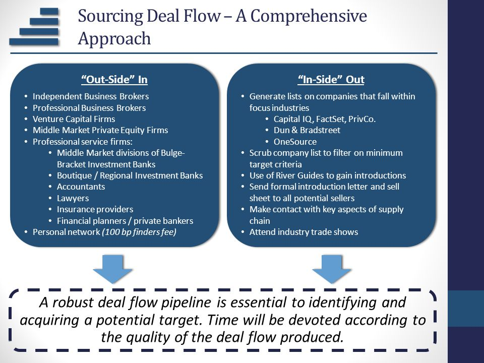 "Sourcing Deal Flow – A Comprehensive Approach ""Out-Side"" In Independent Business Brokers Professional Business Brokers Venture Capital Firms Middle Ma"