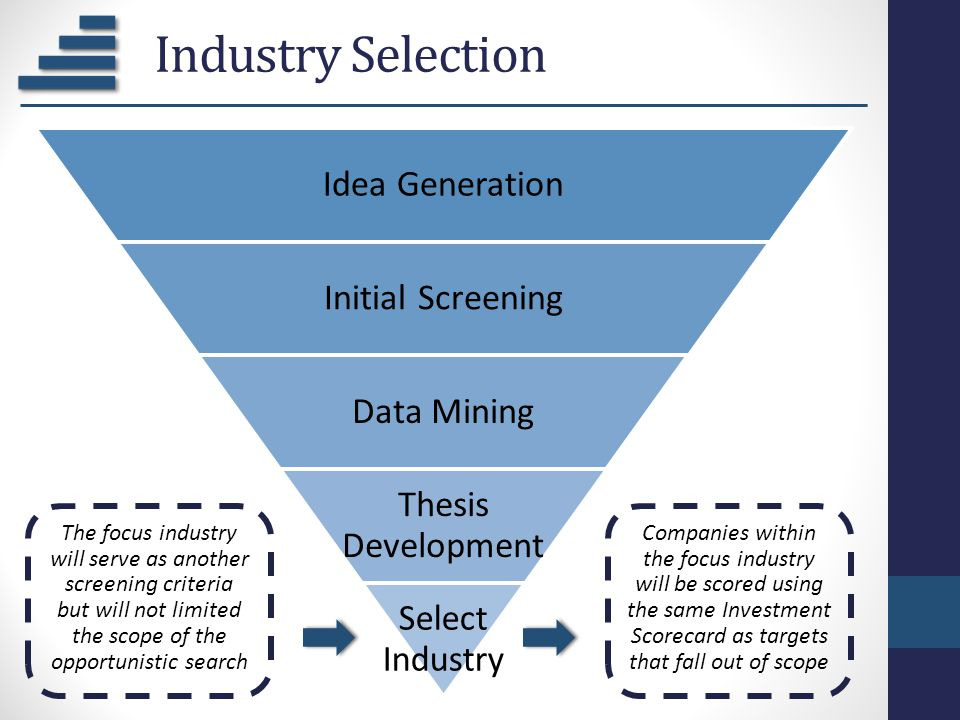 Industry Selection Idea Generation Initial Screening Data Mining Thesis Development Select Industry The focus industry will serve as another screening