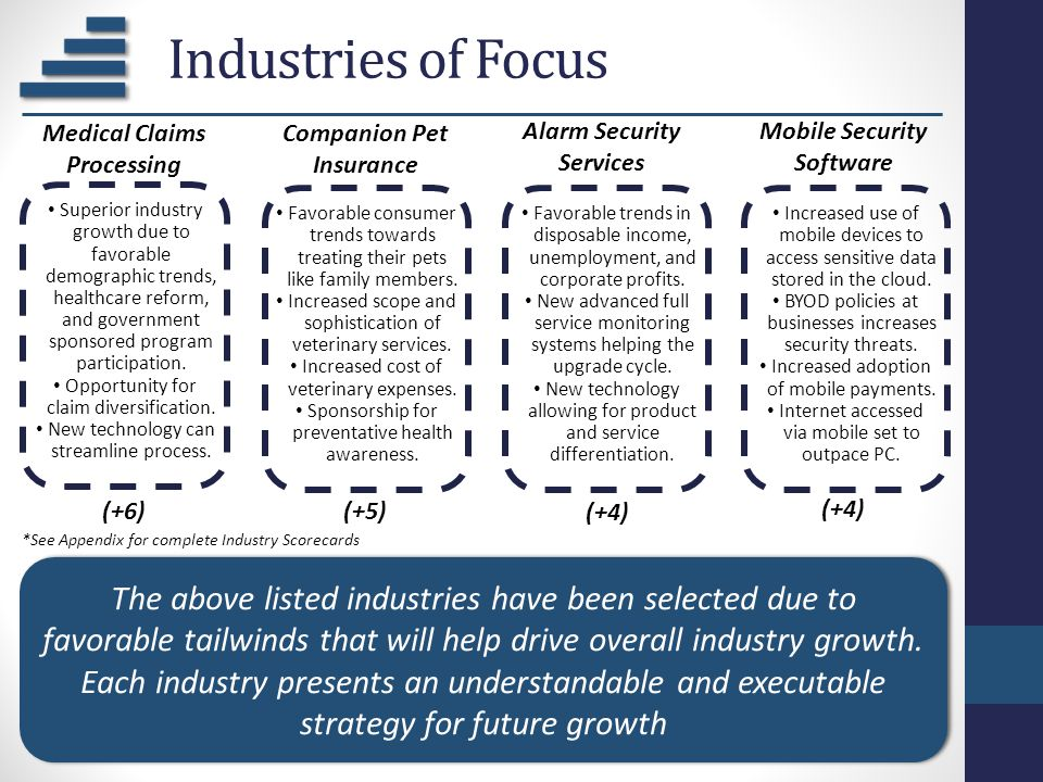 Industries of Focus Superior industry growth due to favorable demographic trends, healthcare reform, and government sponsored program participation. O