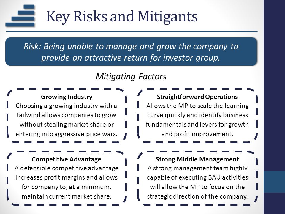 Key Risks and Mitigants Risk: Being unable to manage and grow the company to provide an attractive return for investor group. Growing Industry Choosin