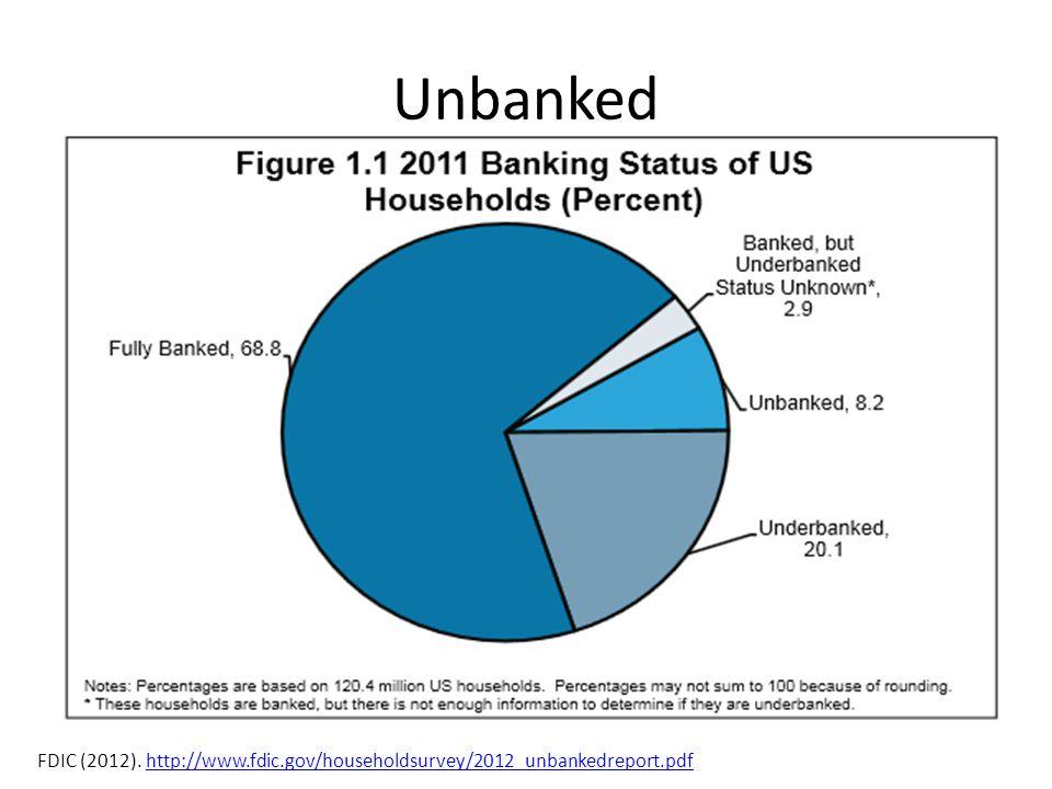 Unbanked FDIC (2012).