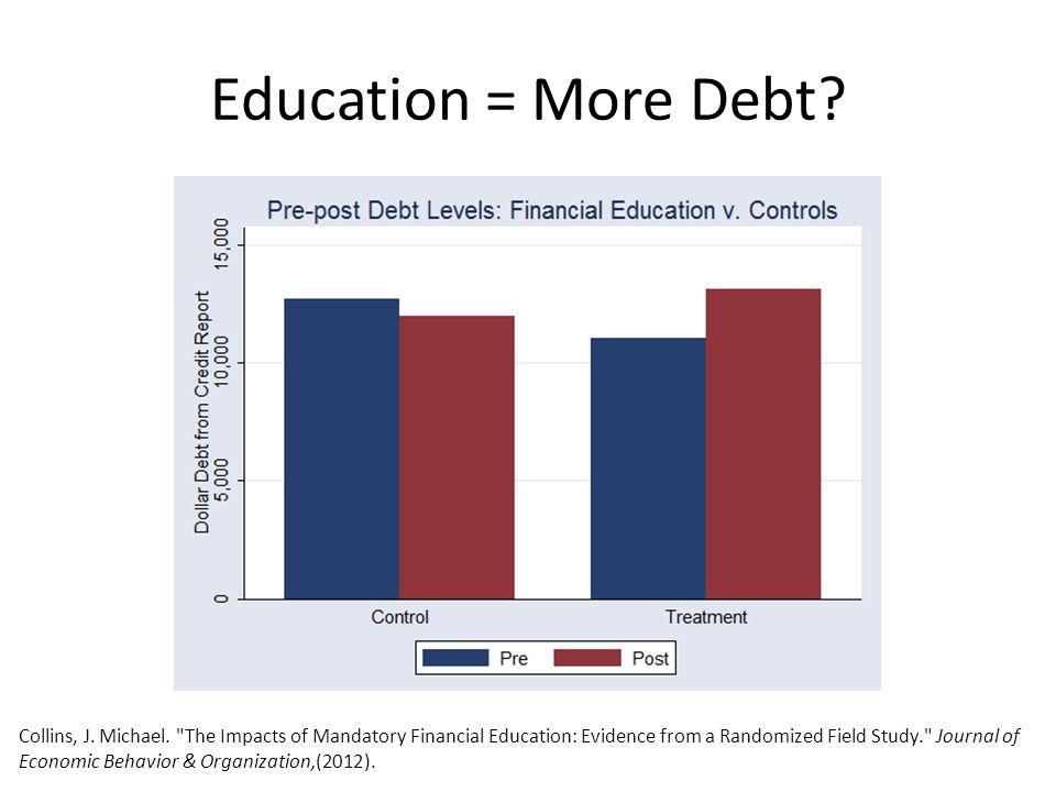 Education = More Debt. Collins, J. Michael.